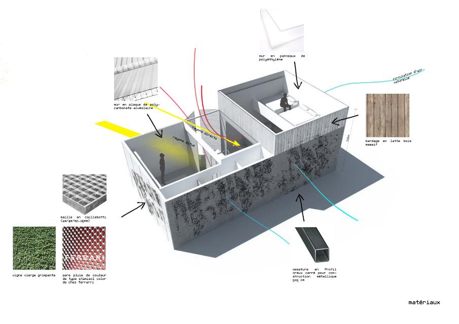 Concours pour la fondation beneteau anastasiaoravecz - L architecture de demain ...
